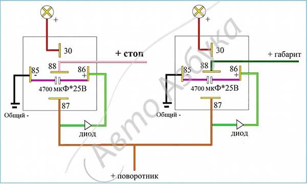 Как сделать американки на ваз 2115 - Bonbouton.ru