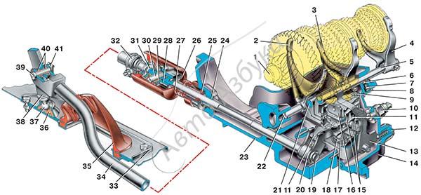 3 в салоне автомобиля снимите чехол рычага переключения передач с рукоятки