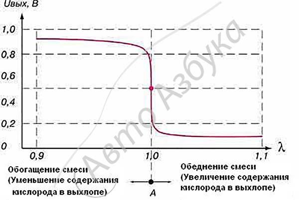 Content 01 grafic 02