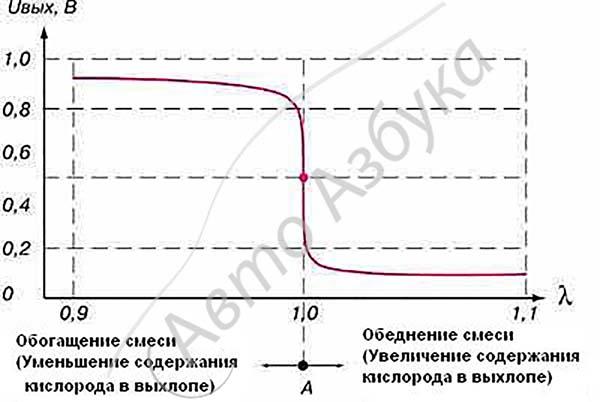 Content 210 grafic 02