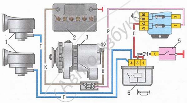 Ваз 2121 звуковой сигнал схема