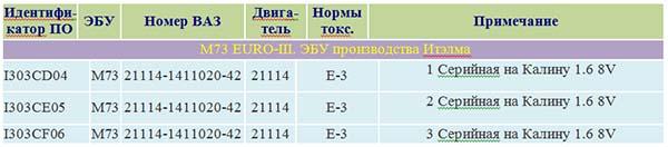 Content 351 tbl 01